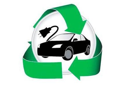 南京新能源:新能源纯电动车市场前景分析